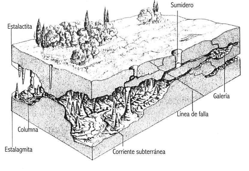 05-aguas_subterraneas