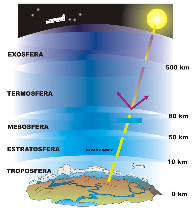 atmosfera3.png