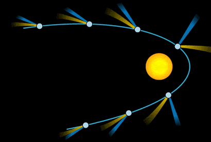 Comet_Diagram_text_stripped.png